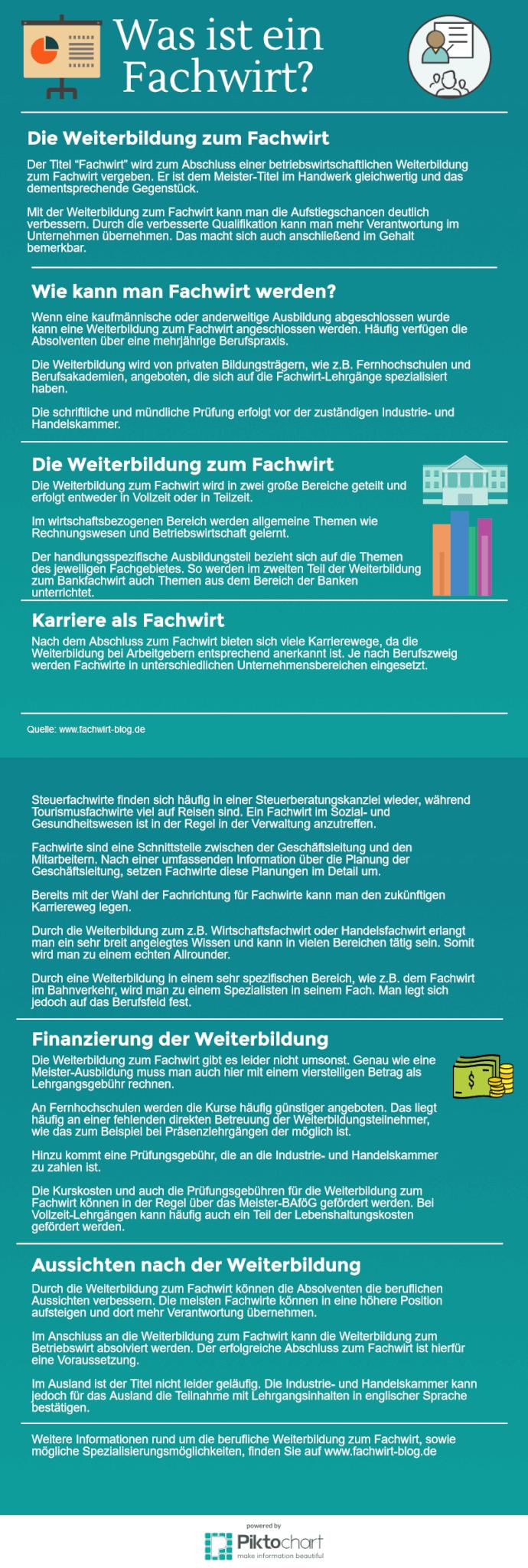 Infografik zur Fragestellung: Was ist ein Fachwirt?